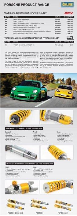 Porsche 996 Carrera S Turbo 01-05 瑞典 Ohlins Road & Track 避震器