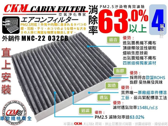 【CKM】豐田 TOYOTA AURIS 2.0 超越 原廠 正廠 PM2.5 活性碳冷氣濾網 空氣濾網 粉塵濾網 空調