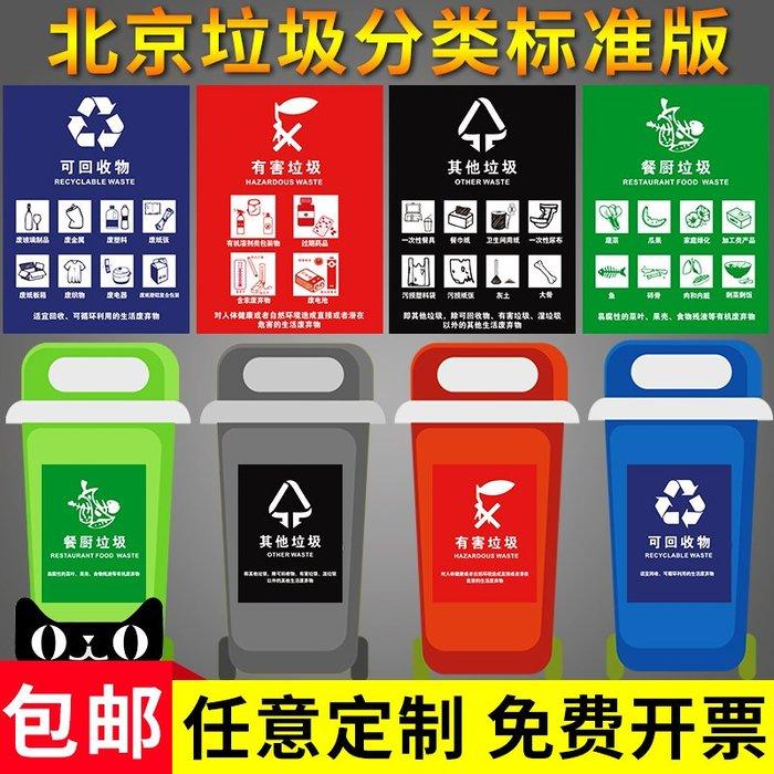 聚吉小屋 #5件起發北京市垃圾分類標識貼紙其他垃圾有害垃圾廚余垃圾可回收物宣傳標志小區公司園區適用垃圾桶分類標識貼紙北京
