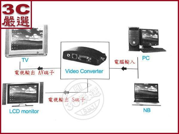 3C嚴選-VGA TO TV 轉接器 VGA 轉AV PC to TV S端子 電腦轉電視 電視變電腦 支援全畫面