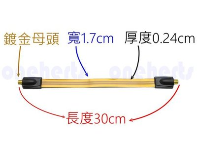 萬赫 AWC-RF6 第六代 30公分 極致超薄0.24mm 牆線 過窗門 過窗線 免打洞 有線電視 攝影機