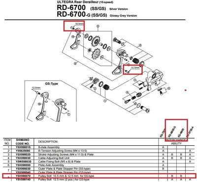 SHIMANO 6800 6700 6870 短腿後變 導輪螺絲 6600 後變速 Y5X998070 【跑的快】 台北市
