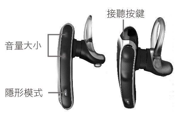 中文語音版,Motorola HZ800 Finiti二代骨傳導 雙藍牙耳機,來電報號,聲控接聽,降噪A2DP,全新