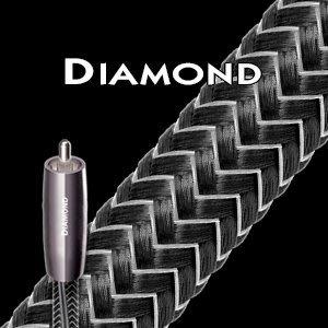【青峰音響】美國Audioquest Digital Coax-Diamond 純銀數位訊號線 0.75M 公司貨