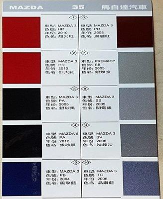 艾仕得(杜邦)Cromax 原廠配方點漆筆.補漆筆 MAZDA 3 馬3 MAZDA 5 馬5