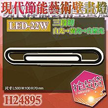 §LED333§(33HG4815/4931) 居家高質感壁燈 LED E14*2光源另計 保固
