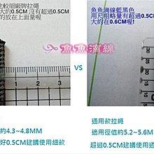【魚魚滴線】 [每條含兩個鐵扣賣場]一條15米鐵灰色含鐵扣150元  升降曬衣架專用曬衣繩