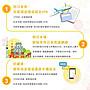 [日本好好玩]3個月 90天 日本上網卡 6GB高速用量 4G 吃到飽 送行李秤 DOCOMO sim卡 日本 網卡