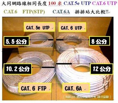 [ 光訊.net ] 大同網路線_真正CAT.6A_頂極線材,超粗線徑,非市面CAT.7 CAT.6e 或 CAT.6 SSTP