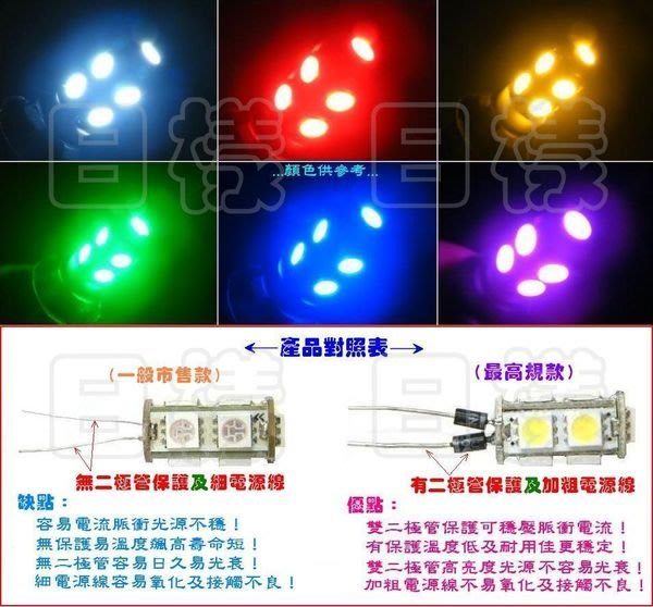 《日樣》A級T10 9晶 5050 SMD插泡燈 小燈 牌照燈 高規雙二極體 T10-9(白/藍/紅/黃/綠/粉紫)*