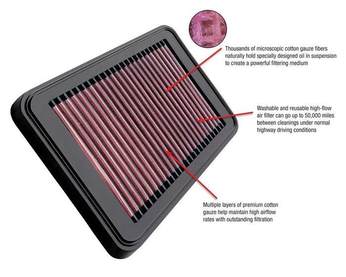 美國 K&N 高流量 空氣濾芯 濾網 33-5014 Infiniti Q50 2.0 2014+