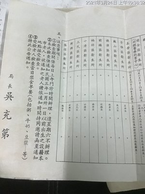 早期文獻 民國72年 高雄市政府衛生局公告 大張
