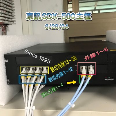 Since1995—東訊SDX500電話總機—(6外28內4單)自動總機