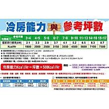 ❆歡樂空調❆SAMPO聲寶冷氣/AW-PC28R/窗型冷氣