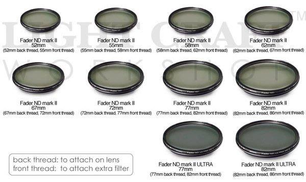 LCW LIGHT CRAFT WORKSHOP Fader ND Filter II 37mm 46mm 49mm
