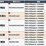 【送轉卡+天線】華為 B315S-607全頻段中文可以打電話 4G Wifi分享器無線網卡路由器 另售B310 B311