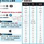 (超取免運費)XBOXONE BROOK 無線轉接器含充電電池 NS PS4 XONE PC 連發功能 黑色 白色 台中