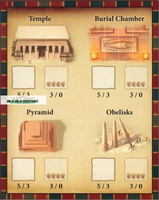 Imhotep: The Stonemason's Wager Mini Expansion雪兒物語