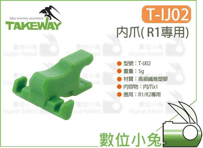 數位小兔【Takeway R1專用 T-IJ02 內爪】固定 R2 圓管 TIJ02 夾持 10~16mm