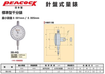 PEACOCK 針盤式量錶 針盤式量表 5B-HG 高精度型
