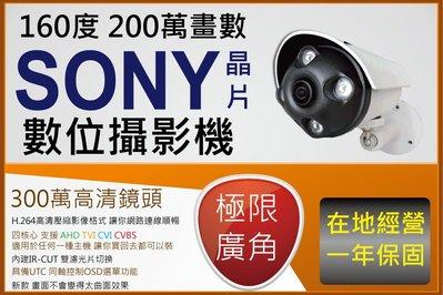 1080P FULLHD 極限廣角 1.8MM 160度 畫面無變形300萬魚眼鏡頭 支援 AHD TVI CVI類比