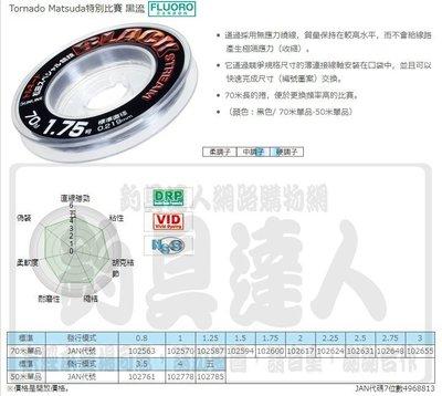☆~釣具先生~☆ SUNLINE BLACK 松田競技黑潮 碳纖線 全號數皆60M