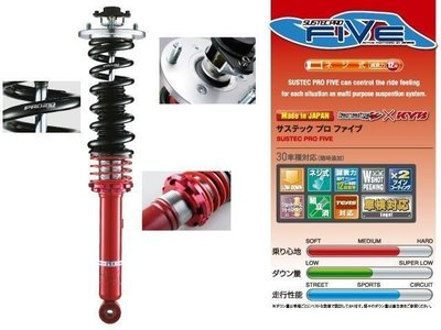 日本 Tanabe SUSTEC PRO FIVE 避震器 Subaru Impreza GRB 專用