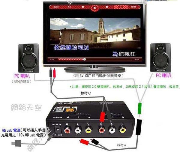 缺貨..液晶電視 歡唱卡啦OK 想用60吋 液晶電視,免費歡唱卡拉OK? smart tv歡唱ktv