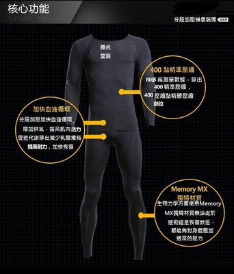 男款壓縮衣褲全套壓力衣褲緊身衣褲濕排汗速乾SKINS CW-X 2XU慢跑單車路跑健身三鐵鐵人馬拉松.CP值完勝2XU