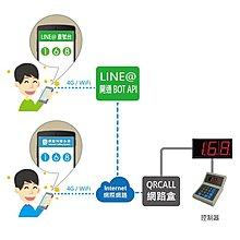 QRCALL LINE@網路叫號系統  官方認證帳號 月租798元 設計費另計