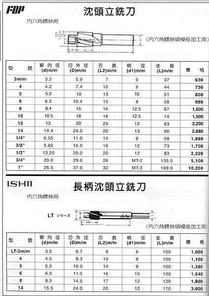 ㊣宇慶S舖㊣ FOP 沈頭立銑刀 8m/m