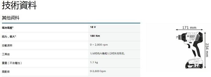 【晉茂五金】博世 18V鋰電衝擊起子/扳手機 GDX 180-LI(單主機) 請先詢問價格和庫存