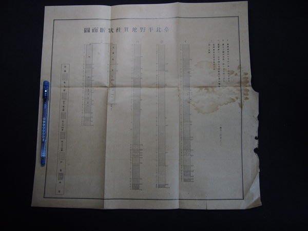 【阿輝の古物】老地圖_臺北平野地質柱狀斷面圖