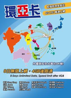 【環亞卡】團購網推薦!部落客選用!高速4G 澳洲上網卡 4GB 完整八天 即插即用免設定 有效期限至03/31