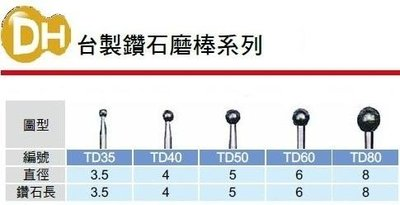 鑽石磨棒 TD35/TD40/TD50/TD60/TD80
