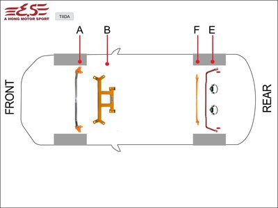 阿宏改裝部品 E.SPRING NISSAN SUPER SENTRA 拉桿組 引擎室拉桿 後下拉桿 防傾桿 4件