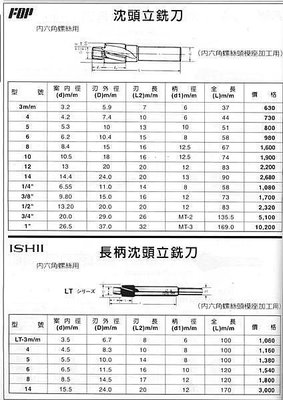 ㊣宇慶S舖㊣ FOP 沈頭立銑刀 10m/m