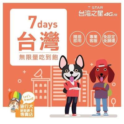 台灣上網卡【7天4G不降速吃到飽】 高速4G上網卡SIM卡 漫遊卡 隨插即用 現貨寄出 台灣網卡【MLUTW03】