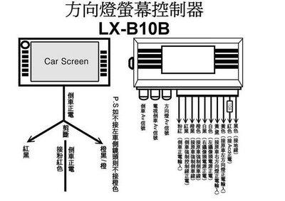 幸福車坊 方向燈 螢幕 影像控制器