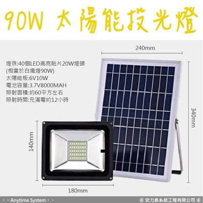 │安力泰系統房控館│90W 太陽能投光燈 戶外庭院燈 可調亮度 可定時