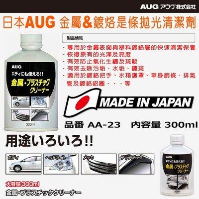 和霆車部品中和館—日本AUG 金屬及鍍...
