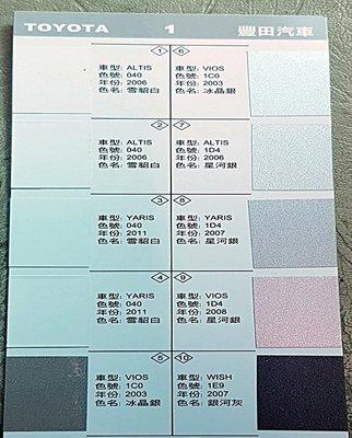 艾仕得(杜邦) 原廠配方塗料 可用於汽車 機車 噴漆 烤漆 補漆 點漆  TOYOTA ALTIS YARIS 0.5L
