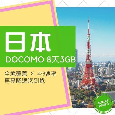日本上網卡優惠活動開跑!3GB 4G高速行動上網只要299元 分享器 DOCOMO 8天吃到飽 電話 WIFI 櫻花卡