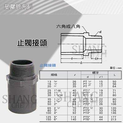 【尚成百貨】南亞 PVC 6