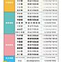 衣物印章 蓋衣服印章 蓋布章 布料章 水世界 佩佩豬 防水衣服印章 「台灣製」兒童印章 耐洗 托嬰專用 防水印章