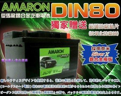 ☆中壢電池☆愛馬龍 歐洲電瓶 DIN80 12V80AH KUGA VOLVO S60 S80 BENZ C300 適用