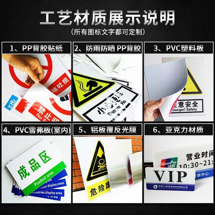 SX千貨鋪-建筑工地警示標語警告標志 進入施工現場必須戴安全帽安全標識牌 消防安全當心觸電有電危險標志提示牌貼紙