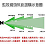 台灣晶片台灣製造/保固1年/監視器1080P鏡頭/監視器鏡頭/可切720P、類比/AHD1080P鏡頭/1080P/板橋