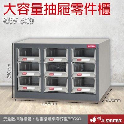 【樹德】A6V-309H 9格抽屜 裝潢 水電 維修 汽車 耗材 電子3C 包膜 精密 車床 電器 專業零物件分類櫃