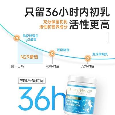 【美澳德代購】澳洲N29紐西臣牛初乳粉60g免疫球蛋白乳清鐵增強抵抗力蛋白質粉